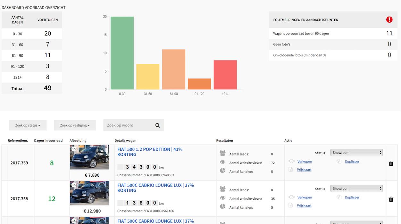AutoManager voorraad overzicht | Studio Ignaz Automotive